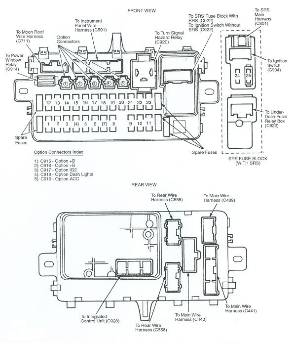 TA_1240] Honda Civic Fuse Diagram Furthermore 1995 Honda Civic Dx As Well  Honda Free DiagramAlly Bdel Emba Mohammedshrine Librar Wiring 101