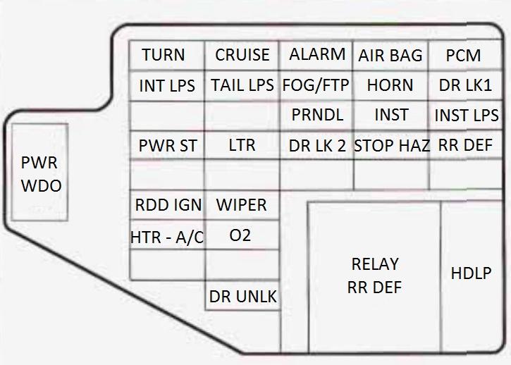 1994 Pontiac Grand Am Fuse Box Diagram Wiring Pick Up Wiring Schematics Pipiiing Layout Nescafe Jeanjaures37 Fr