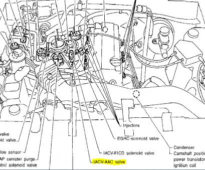 Nc 1222 Nissan Pickup Starter Wiring Diagram Related Pictures Wiring Diagram Schematic Wiring