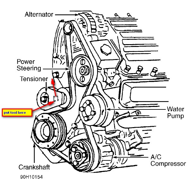 [DIAGRAM_5LK]  02 Cavalier Engine Diagram - many.turbo1.kurvenkratzer-touren.de   Chevrolet Lumina Engine Diagram      Wiring Schematic Diagram and Worksheet Resources