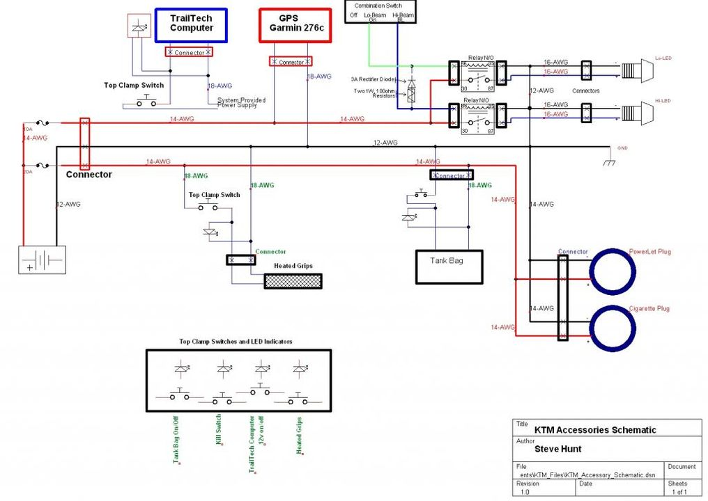2004 Ktm 250 Exc Wiring Diagram