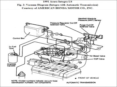 [SCHEMATICS_48EU]  HB_4744] 1996 Acura Integra Ls Wiring Diagram Free Diagram | Integra Engine Diagram |  | Tacle Hopad Hist Licuk Momece Mohammedshrine Librar Wiring 101