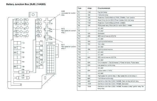 LA_7560] Wiring Diagram Vw Touareg Download DiagramOspor Cajos Mohammedshrine Librar Wiring 101