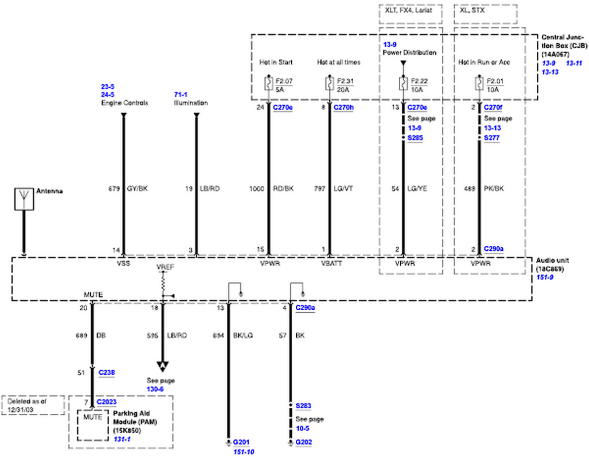97 ford f 150 stereo wiring diagram wiring diagram for ford f 150 radio main www seblock de  wiring diagram for ford f 150 radio