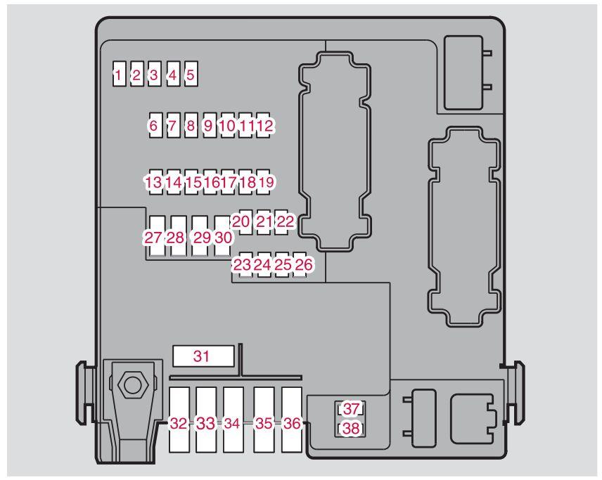 [TBQL_4184]  EA_4188] Volvo Xc70 Fuse Box Diagram | 2009 Volvo S40 Fuse Box Diagram |  | Cajos Wigeg Mohammedshrine Librar Wiring 101