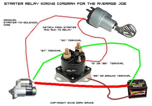 Cj7 Wiring Diagram Starter Solenoid -Passat Engine Diagram | Begeboy Wiring  Diagram Source | Cj7 Wiring Diagram Starter System |  | Bege Wiring Diagram