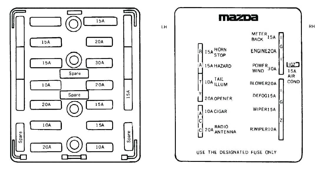 fc rx7 fuse box diagram 87 rx7 fuse box diagram wiring diagram data  rx7 fuse box diagram wiring diagram