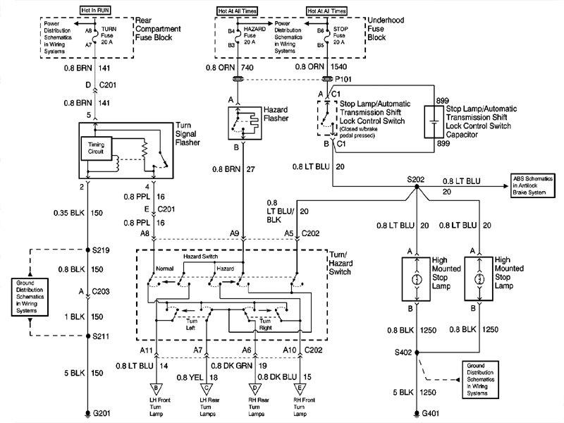 DK_7729] 94 Eldorado Turn Signal Wiring Diagram Wiring Diagram Photos For Wiring  DiagramEpete Elae Icaen Onom Embo Adit Ologi Lave Synk Cette Mohammedshrine Librar  Wiring 101
