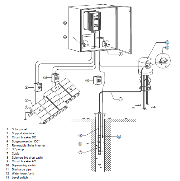 Remarkable Could Someone Please Provide Me The Circuit Diagram Of A Solar Water Wiring Cloud Itislusmarecoveryedborg