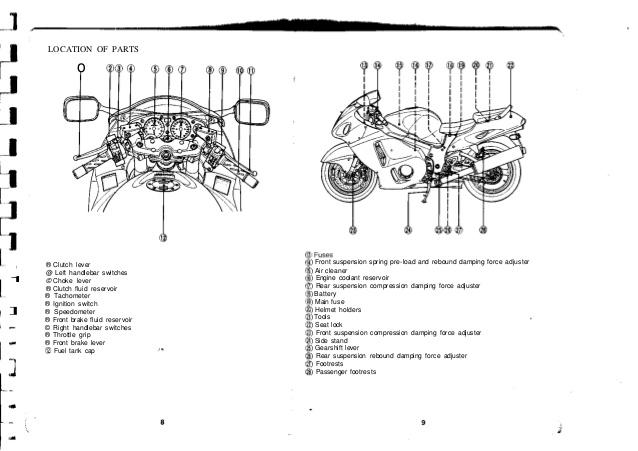 av8645 suzuki 2002 hayabusa 1300 wiring diagram get free