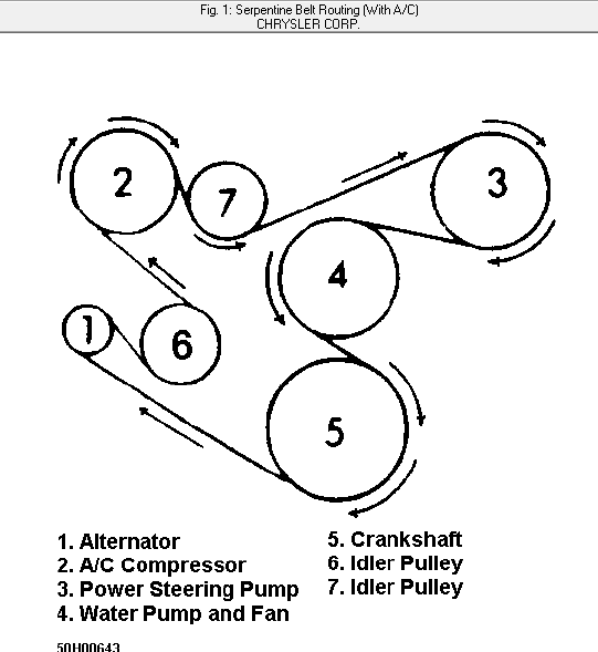 dd6595 1995 jeep grand cherokee belt diagram on 95