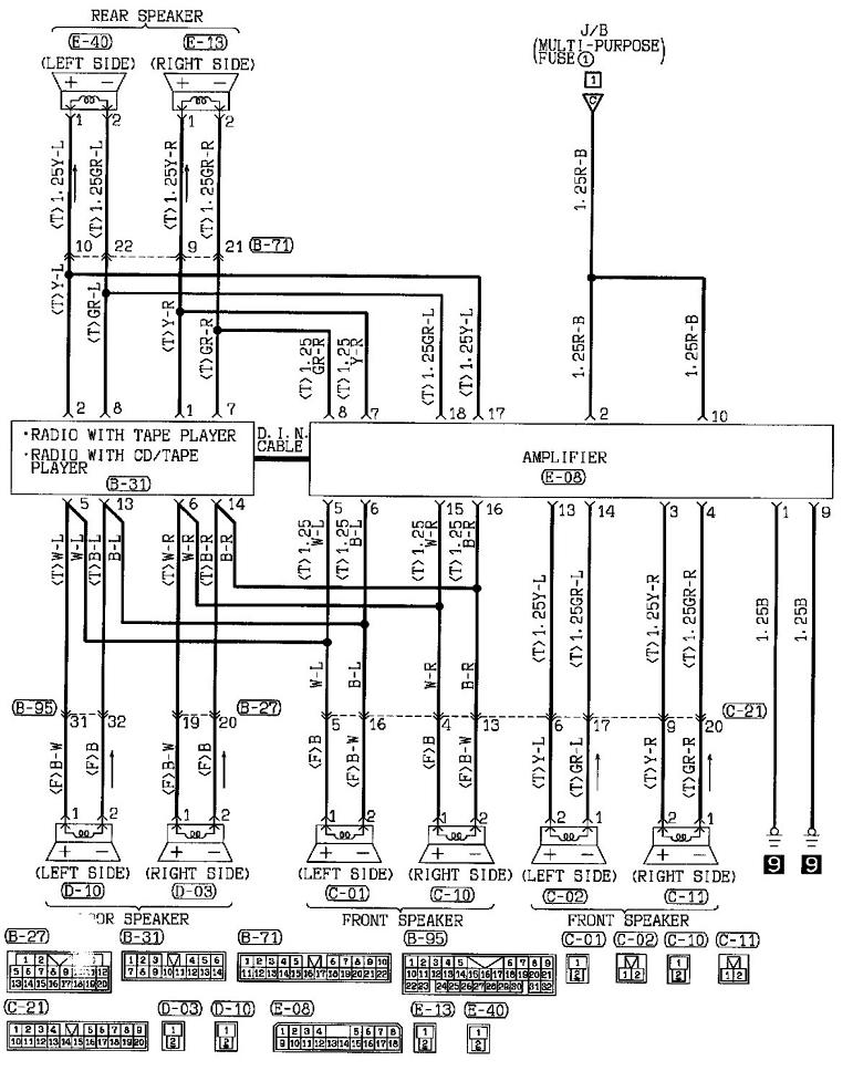 2000 mitsubishi eclipse gt radio wiring diagram