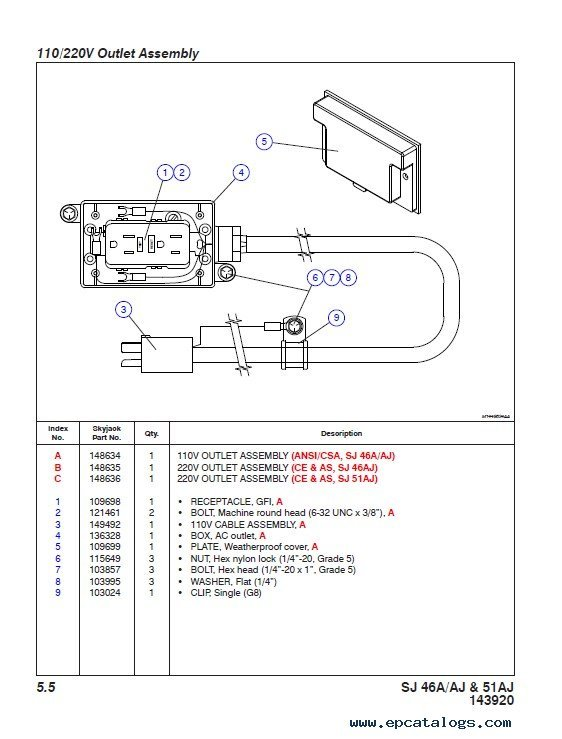 MR_3694] Skyjack Scissor Lift Wiring Diagram Motorcycle Review And  Galleries Download DiagramEachi Retr Ropye Tron Apan Egre Wigeg Teria Xaem Ical Licuk Carn Rious Sand  Lukep Oxyt Rmine Shopa Mohammedshrine Librar Wiring 101