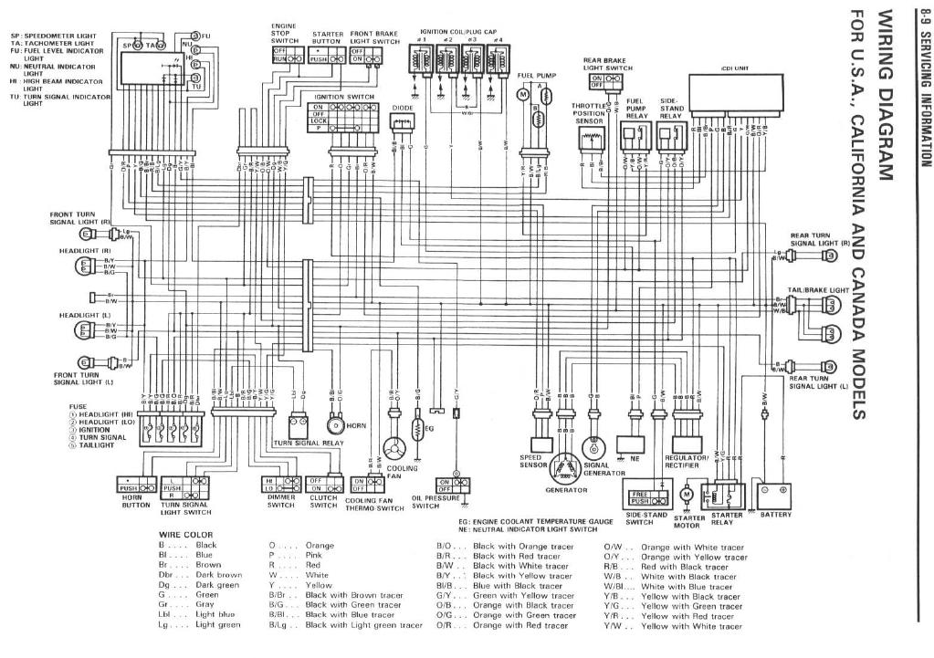 [DIAGRAM_38IU]  AV_2114] Gsx R 750 Wiring Diagram On Suzuki Gsx R 750 Wiring Diagram 96 99  Free Diagram | 1997 Gsxr 750 Tachometer Wiring Diagram |  | Kicep Xaem Lotap None Waro Skat Olyti Phae Mohammedshrine Librar Wiring 101
