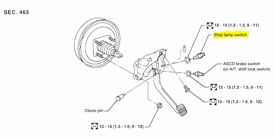 Nissan Stop Lamp Switch Wiring from static-assets.imageservice.cloud