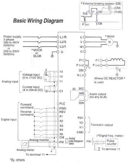 abb acs355 wiring diagram cr 2810  abb vfd control wiring diagram free download wiring diagram  cr 2810  abb vfd control wiring diagram