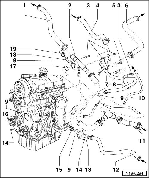 FK_4149] Vw Tdi Engine Coolant Sensor Wiring DiagramRine Inifo Pap Mohammedshrine Librar Wiring 101