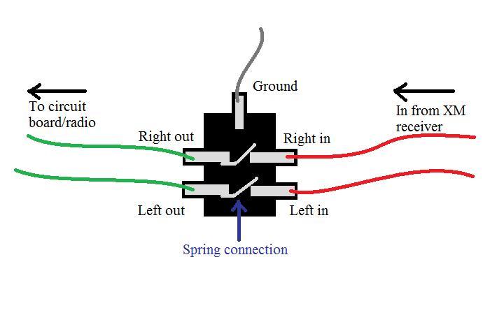 female jack wiring diagram  sump pump control wiring