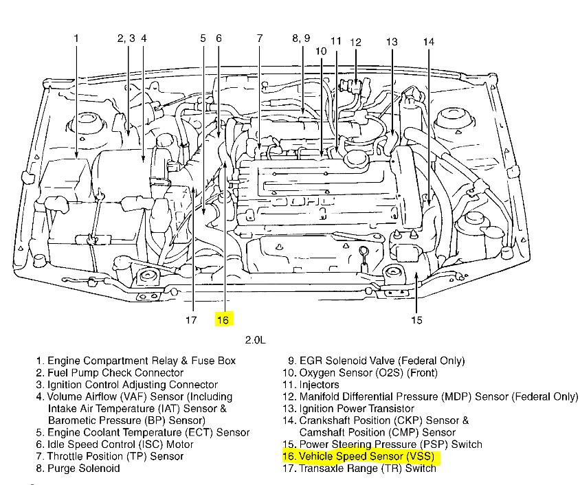2003 hyundai accent wiring diagrams 2007 hyundai sonata engine diagram wiring diagram data  2007 hyundai sonata engine diagram