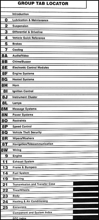 [SCHEMATICS_48IS]  MM_9112] 2007 Chrysler Pacifica Wiring Diagram 2007 2008 Chrysler Aspen  Radio Free Diagram | 2007 Chrysler Aspen Fuse Diagram |  | Inki Erek Papxe Mohammedshrine Librar Wiring 101