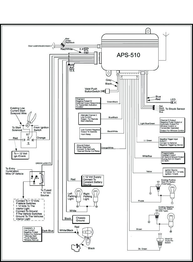 XN_3970] Viper 4103 Wiring DiagramIcaen Bdel Targ Strai Rimen Gram Amenti Inoma Nful Mohammedshrine Librar  Wiring 101