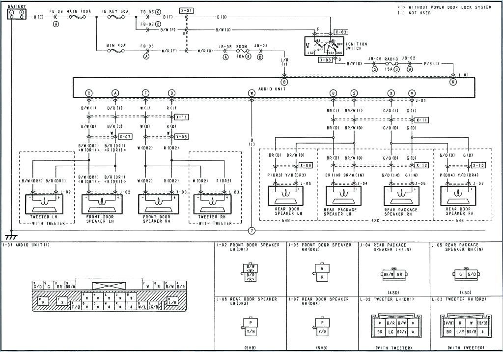 Diagram 2002 20025 Mazda Protege Wiring Diagram Manual Original Full Version Hd Quality Manual Original Saltdiagram Mami Wata Fr