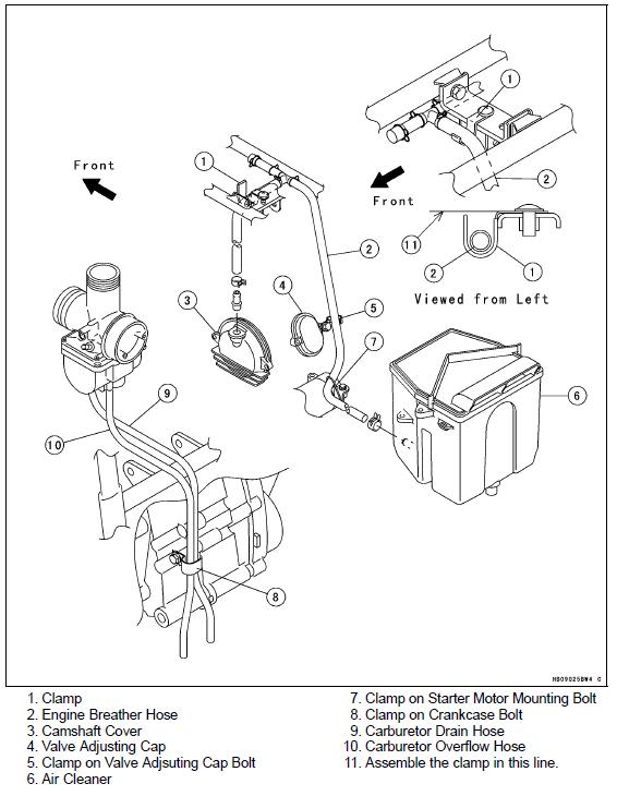 LD_7491] Bayou 250 Carburetor Adjustment Kawasaki Bayou 220 Wiring Diagram  Free DiagramGreas Cran Mill Itis Mohammedshrine Librar Wiring 101