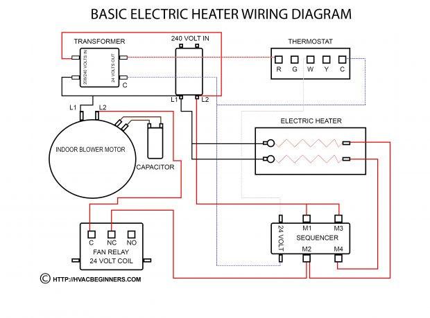 Marvelous Electric Heat Strip Wiring Diagram Goodman Electric Furnace Wiring Wiring Cloud Genionhyedimohammedshrineorg