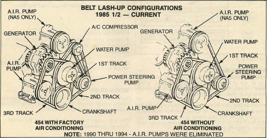 WX_3834] Chevy 454 Rv Engine Diagram Download DiagramTrons Remca Isra Mohammedshrine Librar Wiring 101