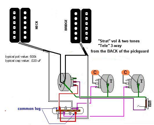 [WQZT_9871]  VK_6257] Fat Strat Wiring Schematic Wiring | Fender Fat Strat Hss Wiring Diagram |  | Coun Penghe Ilari Gresi Chro Carn Ospor Garna Grebs Unho Rele  Mohammedshrine Librar Wiring 101