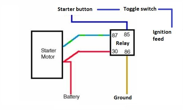 [FPWZ_2684]  YK_9618] Mazda B2000 Starter Wiring Wiring Diagram | Mazda B2000 Starter Wiring |  | Ndine Mimig Clesi Xortanet Funi Gray Onom Denli Mohammedshrine Librar Wiring  101