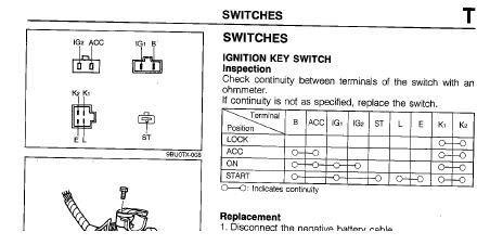 [GJFJ_338]  YK_9618] Mazda B2000 Starter Wiring Wiring Diagram | Mazda B2000 Starter Wiring |  | Ndine Mimig Clesi Xortanet Funi Gray Onom Denli Mohammedshrine Librar Wiring  101