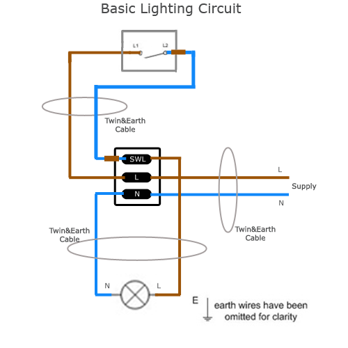 Magnificent Wiring A Simple Lighting Circuit Sparkyfacts Co Uk Wiring Cloud Eachirenstrafr09Org