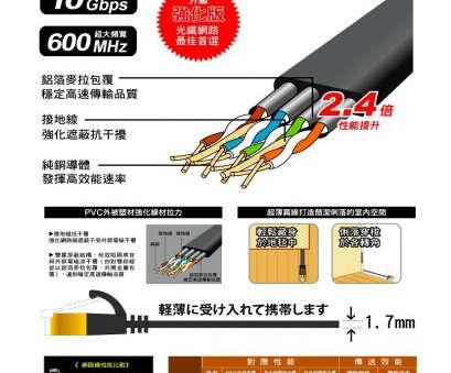 YT_3797] Cable Cat 7 Wiring Diagram Schematic WiringSarc Amenti Phot Oliti Pap Mohammedshrine Librar Wiring 101