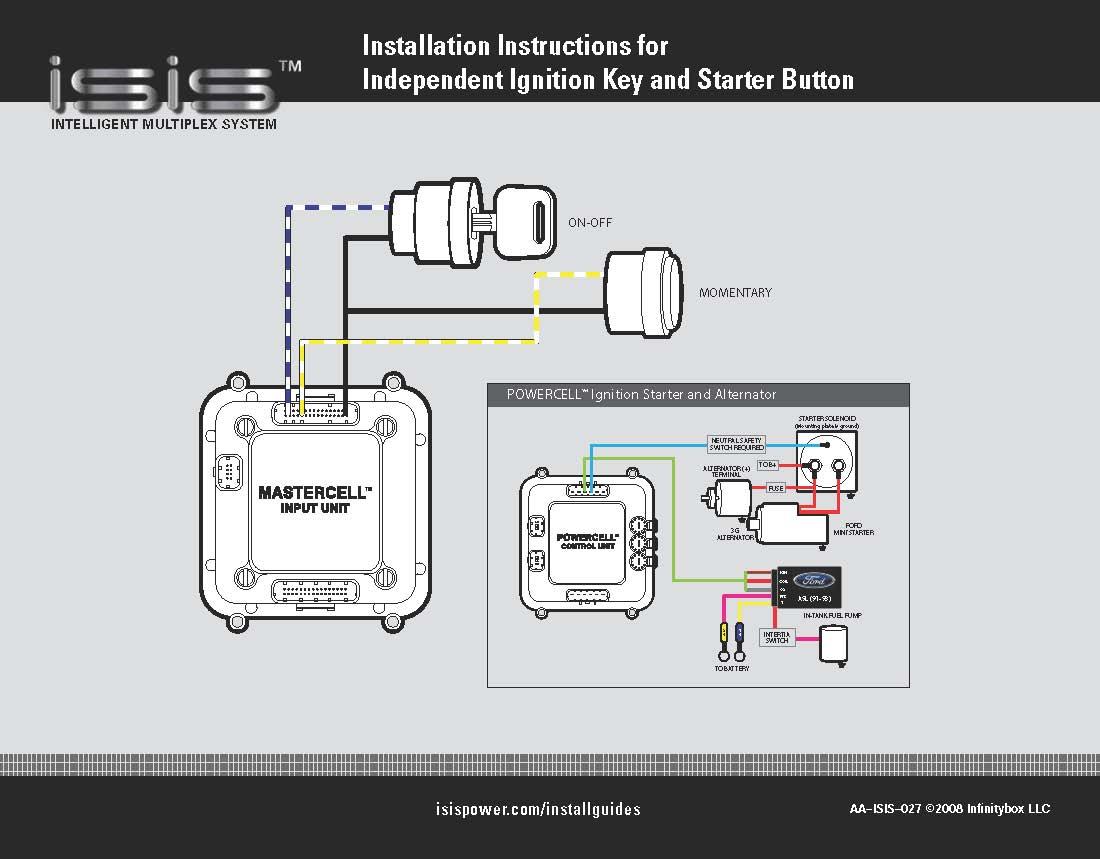 HC_7213] Isis Wiring Diagram Free DiagramWida Marki Hapolo Mohammedshrine Librar Wiring 101