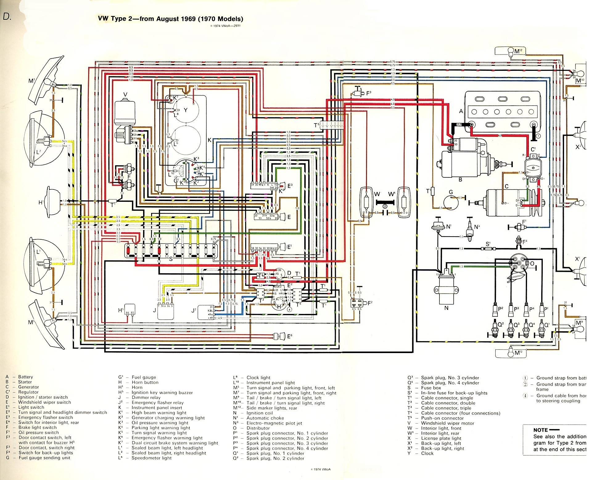 1967 Chevy Impala Wiring Harness Diagram Wiring Diagram Correction Correction Cfcarsnoleggio It