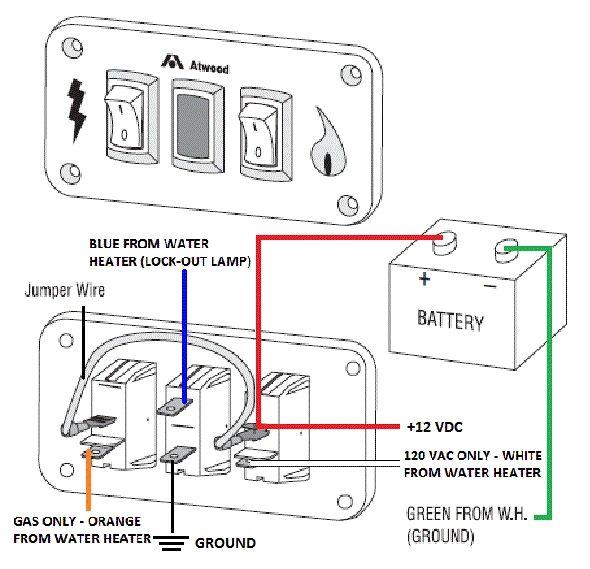 Heater Switch Wiring Diagram - 90 Camaro Engine Wiring Diagram -  2005ram.tukune.jeanjaures37.frWiring Diagram Resource