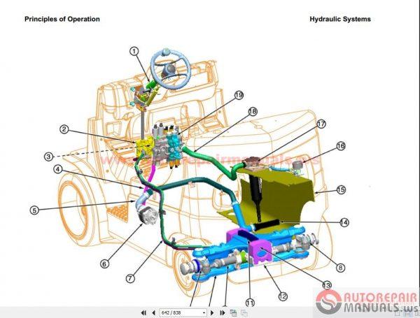 YX_8685] Linde Forklift Parts Diagram On Hyster Forklift Engine Wiring  Diagram Free Diagram | Hyster Wiring Diagram |  | ospor.nizat.hutpa.phot.boapu.mohammedshrine.org