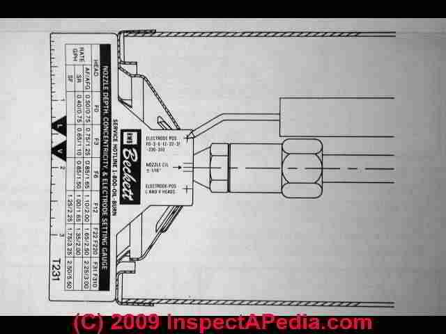 cx9911 wayne oil burner wiring diagram for basic download