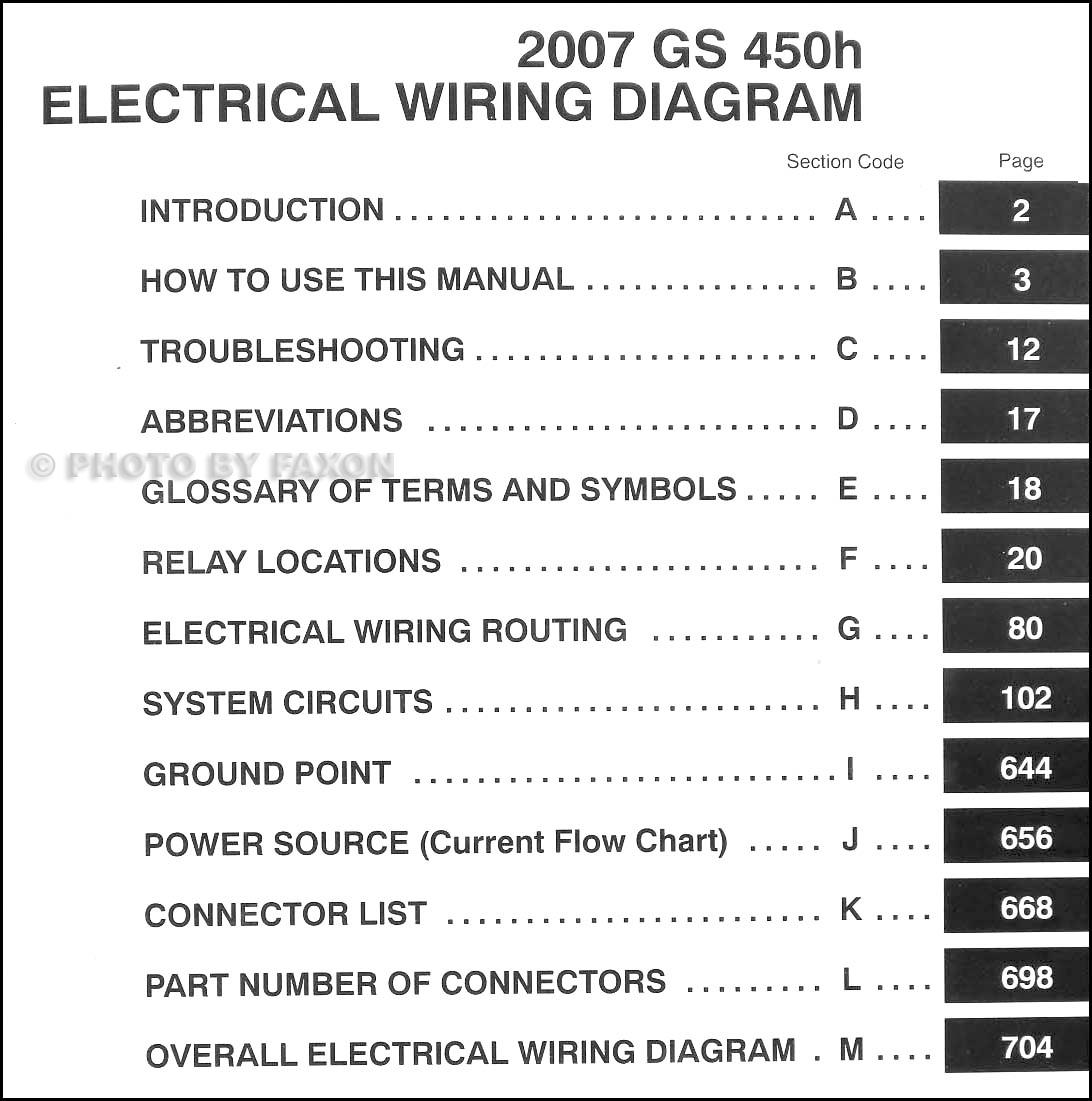 Astounding Wrg 5531 2002 Toyota Sienna Fuse Diagram Wiring Cloud Gufailluminateatxorg
