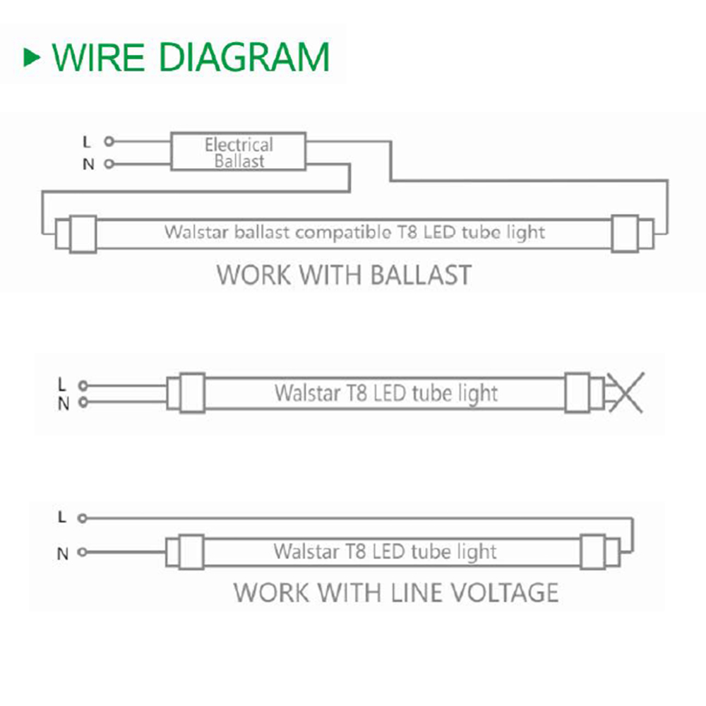 4 Lamp T8 Ballast Wiring Diagram from static-assets.imageservice.cloud