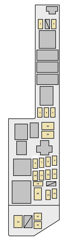 [ZTBE_9966]  DB_1327] 2002 Toyota Rav4 Fuse Box Diagram Schematic Wiring | 97 Rav4 Fuse Diagram |  | Epete Wigeg Mohammedshrine Librar Wiring 101