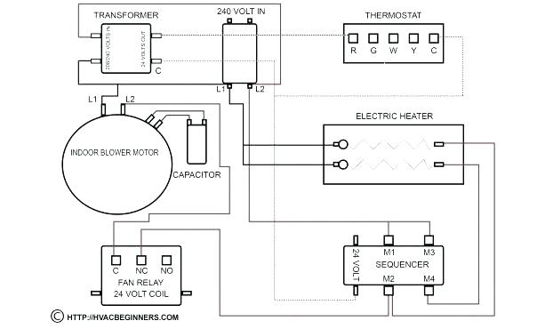 Weather King Electric Furnace Wiring Diagram Electric Wiring Diagram Symbols Cusshman Tukune Jeanjaures37 Fr