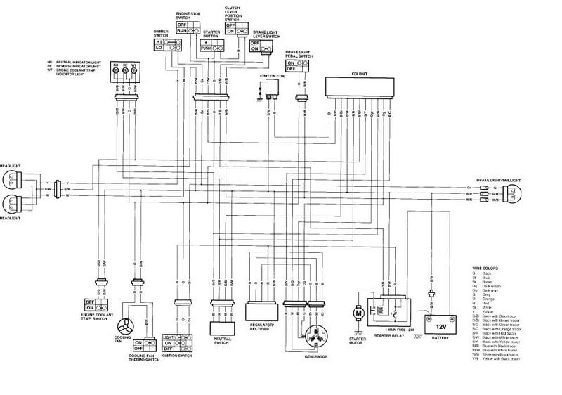 Wiring Diagram Suzuki Ltr 450 from static-assets.imageservice.cloud