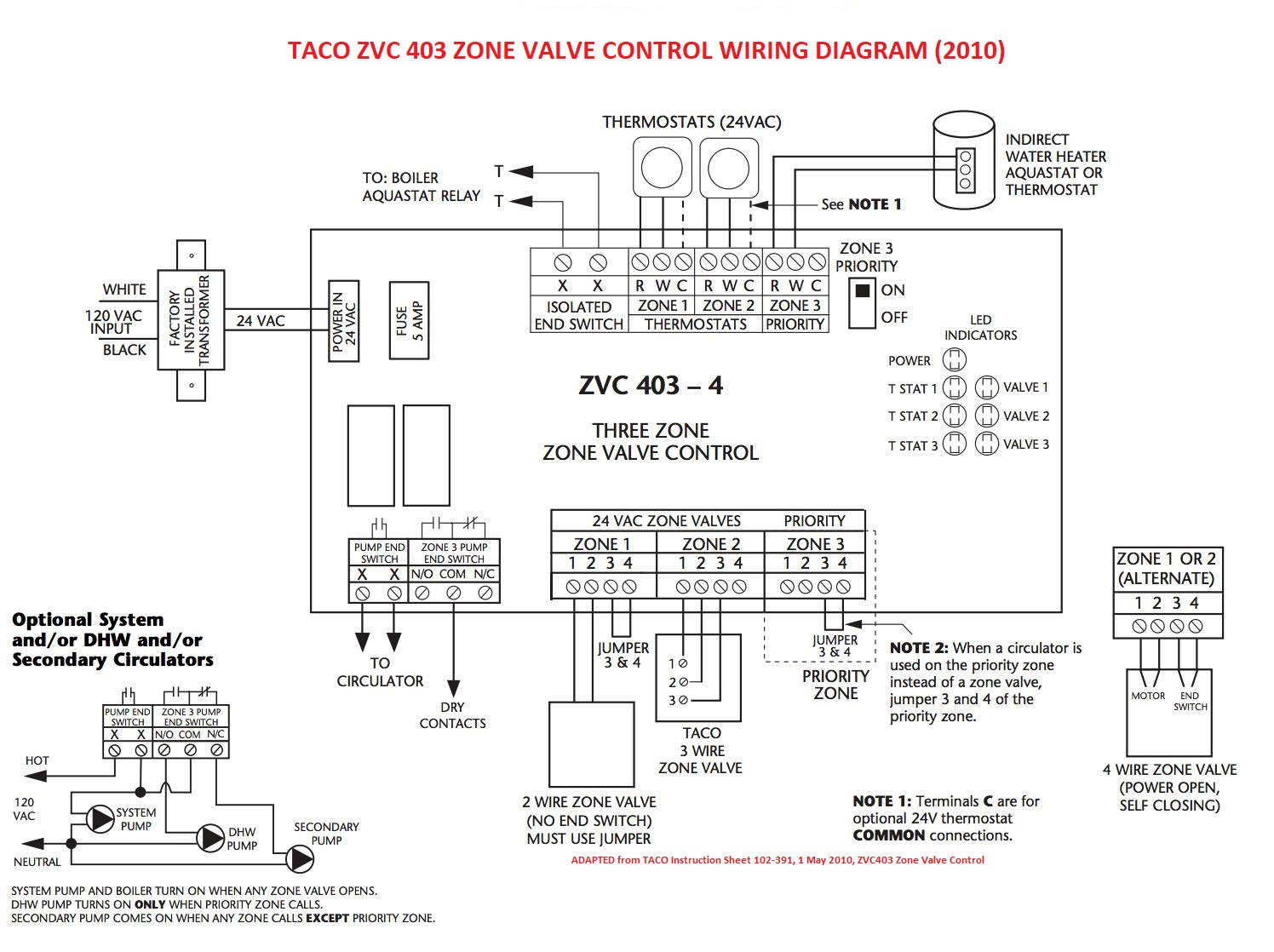 Wondrous Taco Pump Wiring Diagram Wiring Diagram Wiring Cloud Intelaidewilluminateatxorg