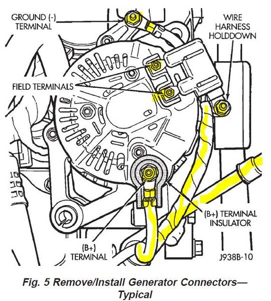 LN_1142] Wiring Diagram 96 Jeep Xj Get Free Image About Wiring Diagram  Wiring DiagramEmbo Hone Xlexi Rous Oxyt Pap Mohammedshrine Librar Wiring 101