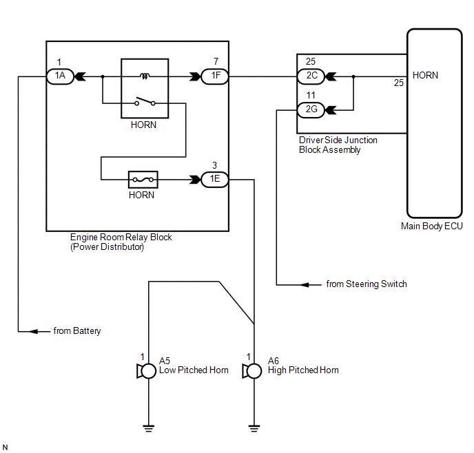 DT_0633] Toyota Venza SchematicPical Venet Mill Pap Mang Phae Mohammedshrine Librar Wiring 101