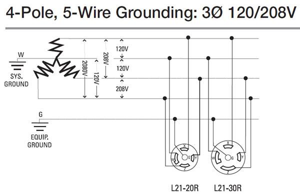 cs_8805] 208v 3 phase wiring wiring diagram  sand aesth heeve mohammedshrine librar wiring 101