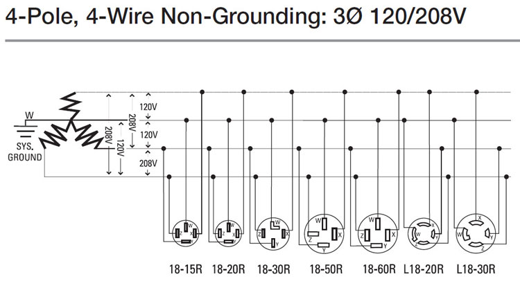 Remarkable How To Wire 3 Phase Wiring Cloud Waroletkolfr09Org