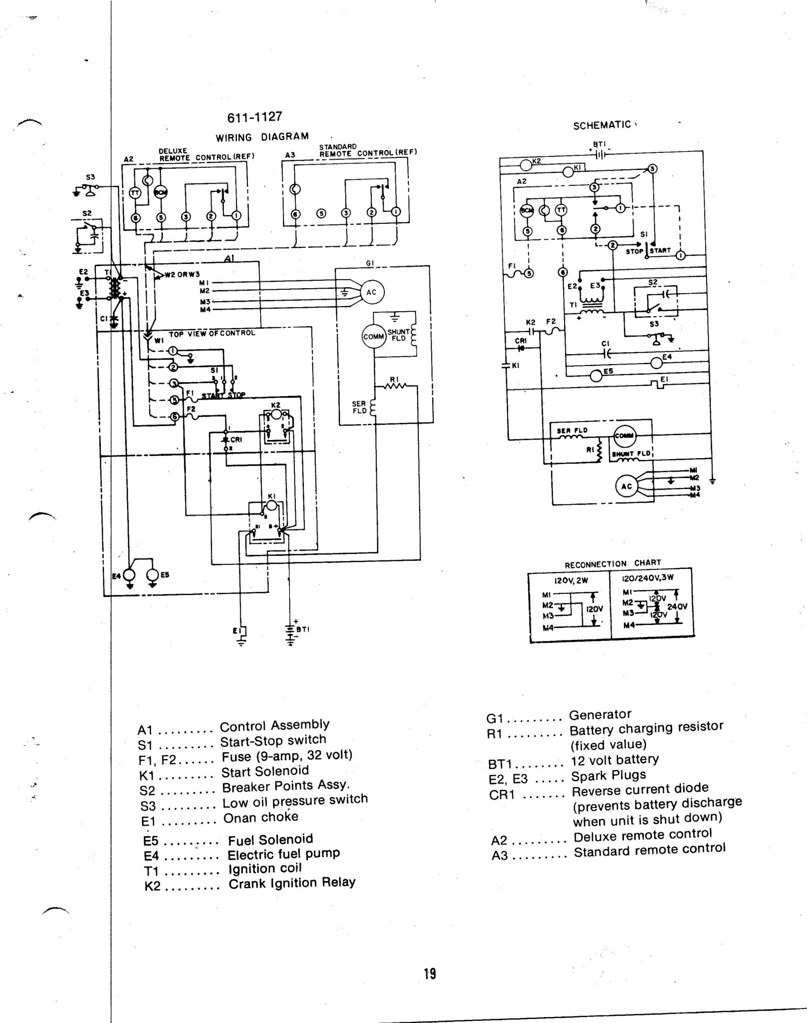 6 5 Kw Onan Wiring Diagram - 1985 F150 Factory Tach Wiring Diagrams -  contuor.nescafe.jeanjaures37.frWiring Diagram Resource